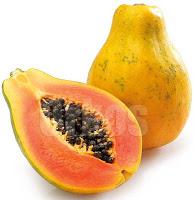 Eating Papayas in Pregnancy